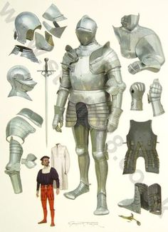 Armour and Weapons of The Tudors