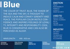 Color Meaning and Psychology of Red, Blue, Green, Yellow, Orange . Blue Things blue color meaning Color Meaning Personality, Blue Color Meaning, Favorite Color Meaning, Things Meaning, Black Eyed Peas, Color Psychology Test, Personality Psychology, Logo, Crystals