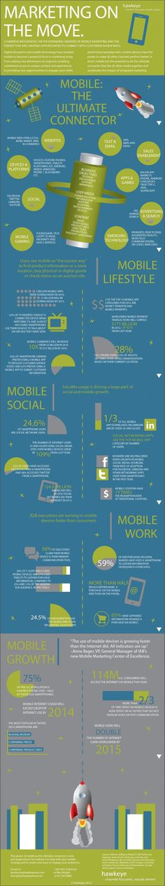 #MobileMarketing on the Move