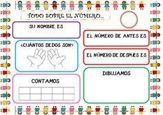 Plastificando ilusiones: Asamblea Preschool Education, Preschool Worksheets, Math Activities, Math 2, Math For Kids, School Organization, Summer School, Toddler Preschool, In Kindergarten