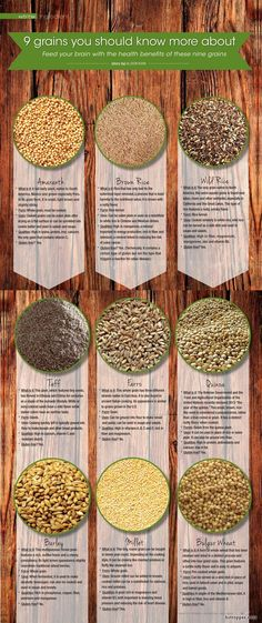 9 super grains and why you should make more meals with them - an Infographic from Good Health KC. Share! via www.bittopper.com/post.php?id=919924785527857d2c5d699.70991118