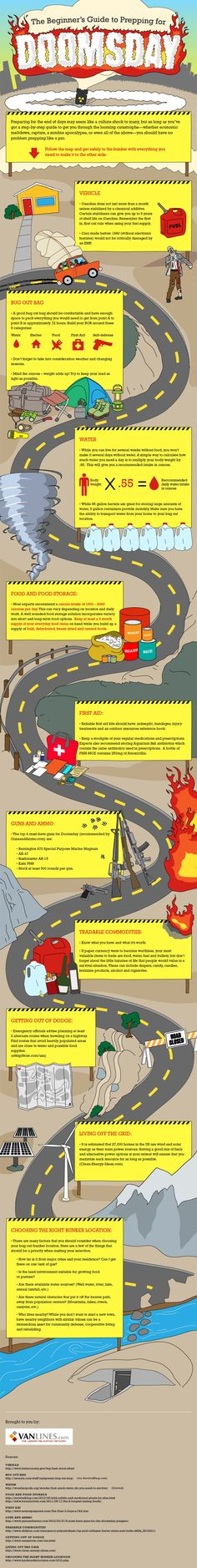 """I'm not into the """"doomsday"""" thing, but being prepared for an emergency or disaster is a good idea.  Here's a """"road map"""" to get down the basics."""