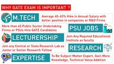 Infograph showing Importance of GATE Exam Psu Jobs, Gate Exam, Research Lab, Best Positions, Infographic, Engineering, Positivity, How To Get, Education
