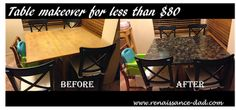 Renaissance Dad: Table Makeover for Less Than $80
