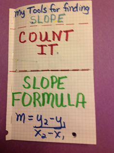 Finding slope foldable.