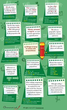Prepositions in the English Language Grammar And Punctuation, Teaching Grammar, Grammar And Vocabulary, Teaching Writing, English Vocabulary, English Grammar, Teaching Tips, Teaching English, English Language