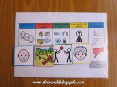 Ideas para contar lo que has hecho...Expresión Oral
