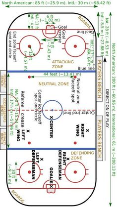 hockey rink boards | Hockey Rink Dimensions