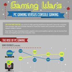 video game industry statistics 2013 infographic - Google Search