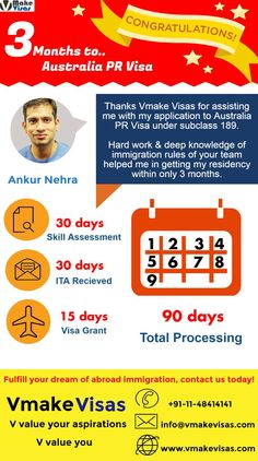 Congratulations Mr. Ankur Nehra on getting Australia PR Visa! Vmake Visas wishes you a successful life ahead in Australia. Click link to know how Mr. Nehra grabbed his PR Visa within just 3 months.