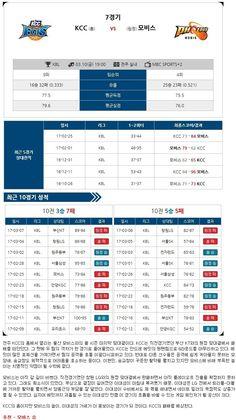 [농구]★토정비결★10일 전주KCC vs 울산모비스