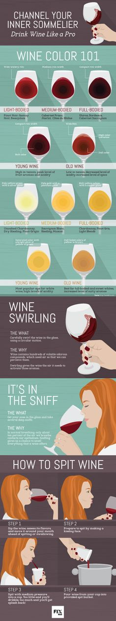 Tired of being the wine novice when you're out with friends? Fix has everything you need to swirl, sniff, sip, and spit your way into becoming a sommelier!