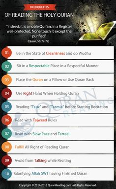 10 Etiquettes Of Reading The Holy Quran