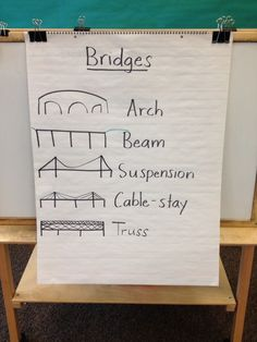 STEM Project: Straw Bridges - Playdough To Plato