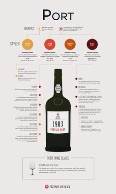 What is Port Wine? http://winefolly.com/review/what-is-port-wine/