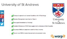 Saving that the University of St Andrews has made using WARPit