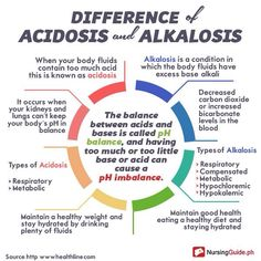Acidosis vs alkalosis