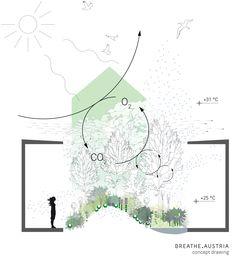 Le Pamphlet | concept drawing2                                                                                                                                                                                 Plus