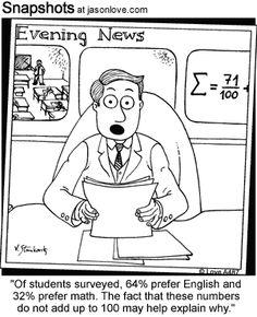 An Engineer's Aspect: 17 Math Cartoons for October 17th