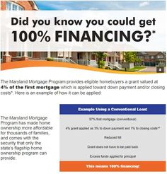 I want to help you get into a home with no down payment!! Contact me for more information