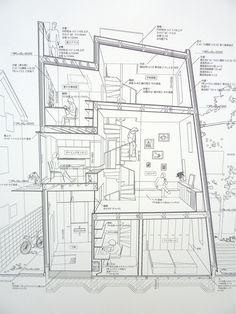 Atelier Bow-Wow / Une image du design japonais (aujourd'hui)