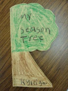 Seasons tree...cute for one of our first lessons in our weather unit!