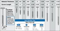 Kreg Screw Chart...makes it easy to select the right screw for the job at hand. (No I don't work for Kreg. I just like tools that make the job easier. ;-)