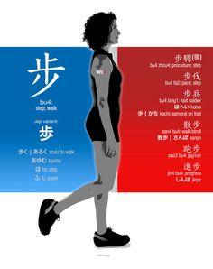 #CWord #JWord 步bu4: step; walk [歩く   あるく aruki: 2walk; あゆむ ayumu; ほ ho: step; ふ fu: pawn]