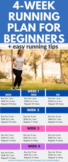Couch to 5k beginner