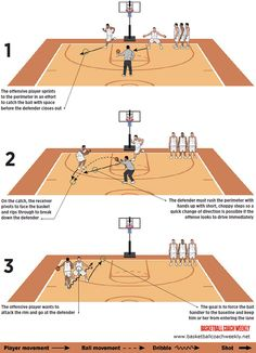 Be A Better Player On The Basketball Court By Using These Tips! Many people share a love for basketball. You want to show those skills and work as a team to give your fans a reason to cheer. Basketball Drills For Kids, Basketball Shooting Drills, Basketball Tricks, Basketball Plays, Basketball Is Life, Basketball Workouts, Basketball Quotes, Basketball Pictures, Basketball Coach