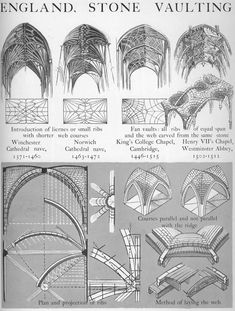 England gothic stone vaulting Graphic History of Architecture by John Mansbridge