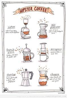 Tablas de cafés hipsters