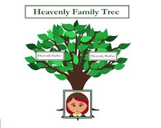 SINGING TIME IDEA: Lesson Plans of an OCD Primary Chorister: Song: The Family Is Of God