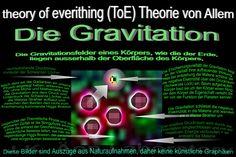 Die Stringphysik von J.K. Äon ist eine neue Physik in der die Energien von Teleskopaufnahmen, oder Makroaufnahmen so segmentiert werden, dass sie die Strings und dessen energetische Objekte anzeigen und ihre Bedeutung verständlich machen. Toe, Hole Punch, Theory, Universe, Science, Macro Shots, Finger
