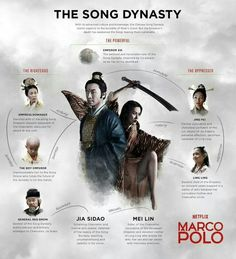 The Song Dynasty. Marco Polo on Netflix. (2014)