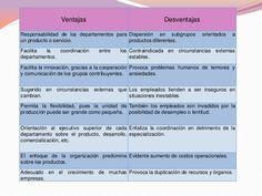 ventajas y desventajas de departamentalizacion por productos o servicios.