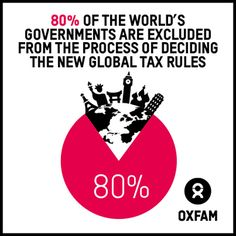 80% of the world's governements are exluded from the process of deciding the new global tax rules.  The widening gap between the richest and poorest is tearing societies apart. There are practical ways to close the gap.  http://oxf.am/HXG