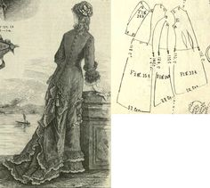 Tygodnik Mód 1877.: Princess overdress with back closure; Fig. 33. front part, 34. side gore, 35. back part, 36. sleeve.