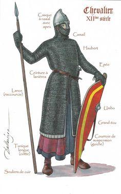 Ritter XII Jahrhundert