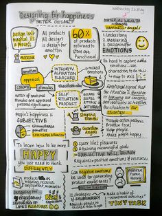 Designing for Happiness sketch notes-example of great note taking, yet fun too!
