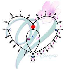 Per San Valentino ecco un' idea semplice e veloce da usare come decorazione o bijoux.