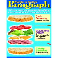 LEARNING CHART WRITING A PARAGRAPH