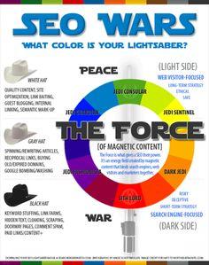 La guerre dans le SEO: de quelle couleur est votre sabre. Petite infographie sur le white hat, grey hat, black hat. Dans quel camp êtes vous?