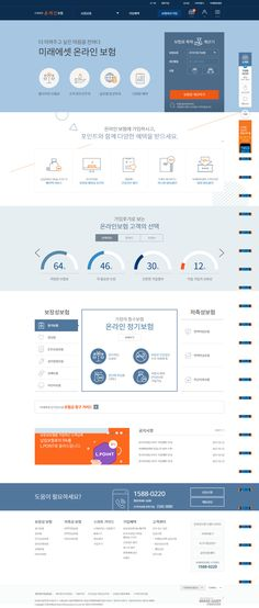 미래에셋 Web Dashboard, Ui Web, Dashboard Design, Design Sites, Homepage Design, Ppt Template Design, Layout Template, Text Layout, Poster Layout