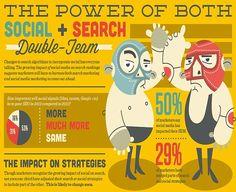 Search engines vs. social media