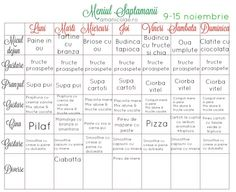 Monthly Menu, Weekly Menu, Meal Planning, Deserts, Health Fitness, Food And Drink, Healthy Recipes, Journal, How To Plan