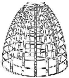 Douglas / Sherwood's New Expansion Skirt 1858. Also called Hoop Skirt or Crinoline Cage.