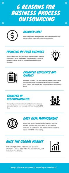 Our Business Process Outsourcing services delivers professional work helping any business grow to the next level. Risk Management, Project Management, App Development, Boss Babe, Contents, Mobile App, Seo, No Response, Chill