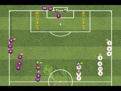 """FC Barcelona - """"3v0+GK - 2 teams"""" - YouTube"""