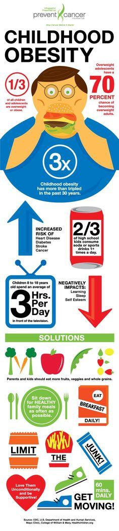 Childhood Obesity & 5 Weight Loss Tricks for Beginner